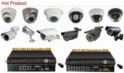 عروض اليكا جروب للابواب الاوتوماتيكية و انظمة الامان التكنولوجيا والرافاهية بين ايديك Camera